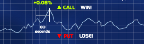 binary-options-trading-strategies